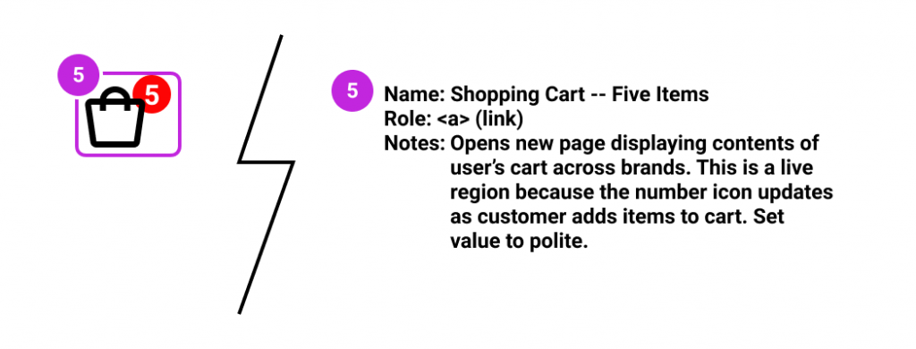 screenshot of shopping cart described in accompanying text