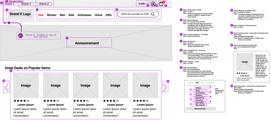 Wireframe with annotations described in accompanying text.